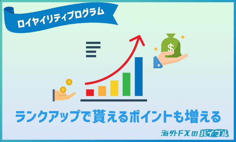 XMポイント(ロイヤリティプログラム)は取引期間に応じてランクがアップする