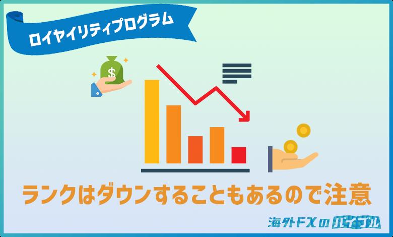 XMポイント(ロイヤリティプログラム)は一定期間取引しなければランクダウンすることも