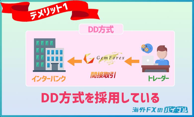 GEMFOREX(ゲムフォレックス)ではDD方式を採用している