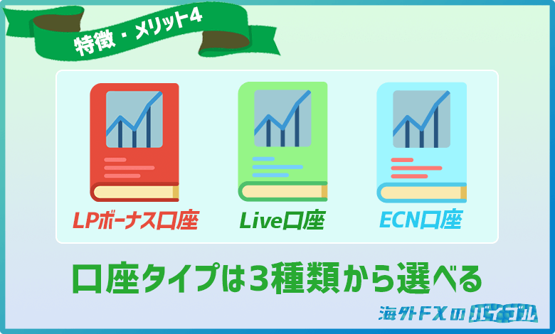 LANDFX(ランドFX)は口座タイプは3種類から選べる