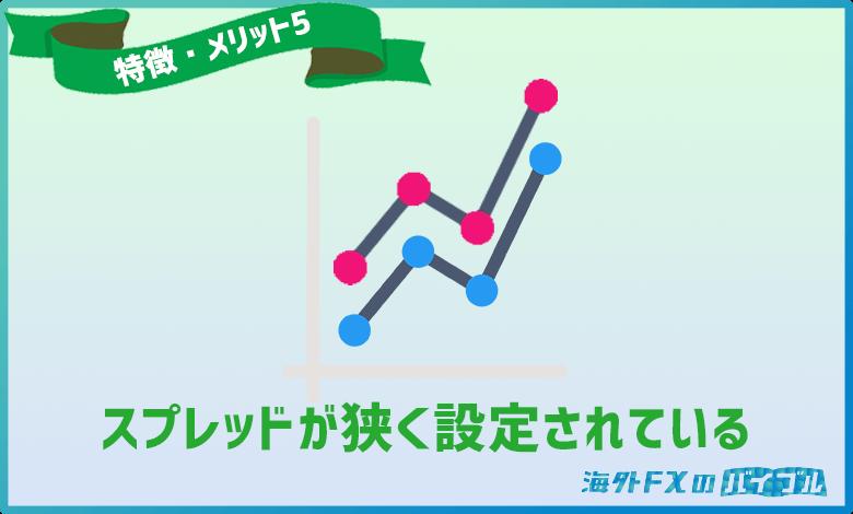LANDFX(ランドFX)はスプレッドが狭く設定されている