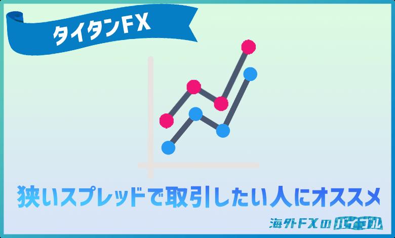 TitanFX(タイタンFX)は狭いスプレッドで取引したい人にオススメ