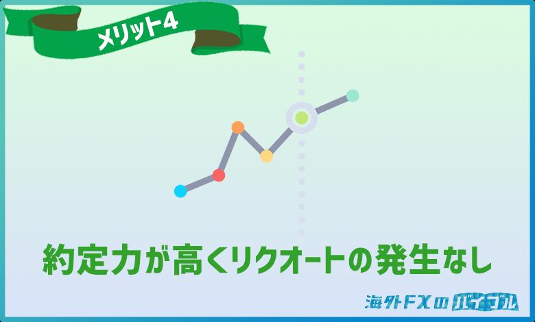 TitanFX(タイタンFX)は約定力が高くリクオートが発生しない