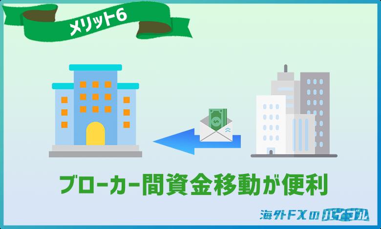 TitanFX(タイタンFX)は他社からの資金移動も楽々行える