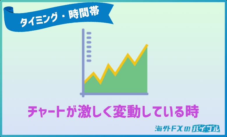 XMはチャートが激しく変動している時に注意
