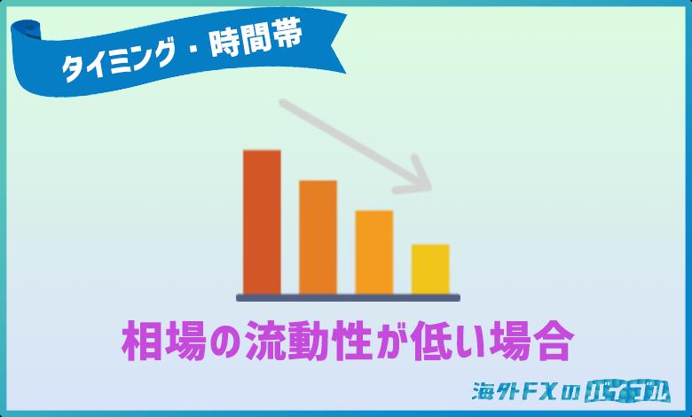 XM(FX)では相場の流動性が低い場合にスプレッドが広がりやすい