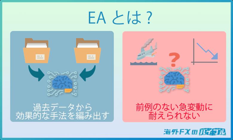 1. EAとは自動売買ソフトの事