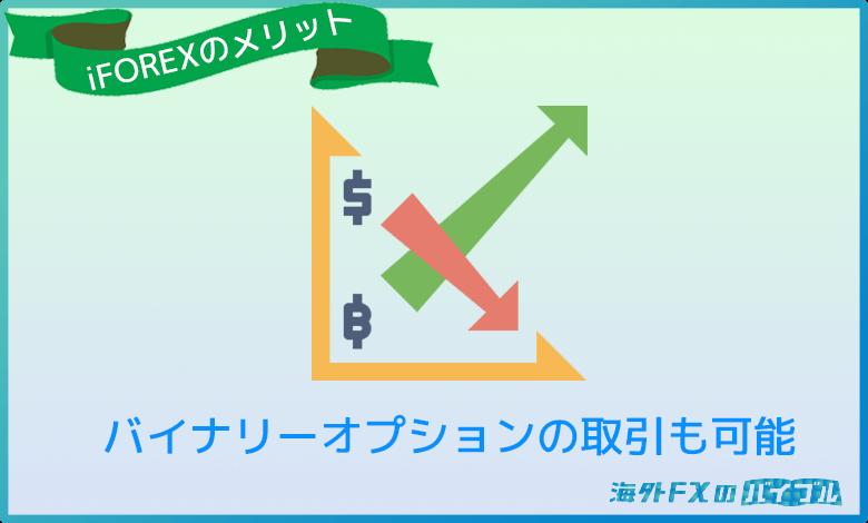 iFOREX(アイフォレックス)はバイナリーオプションの取引も可能