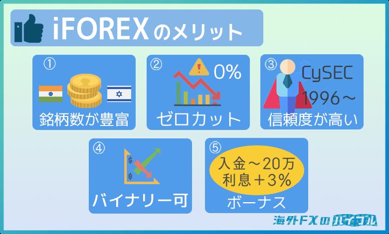 iFOREX(アイフォレックス)の5つのメリット