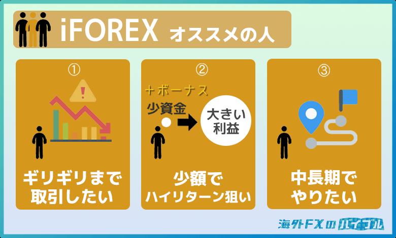 iFOREX(アイフォレックス)をオススメできる3人のトレーダー