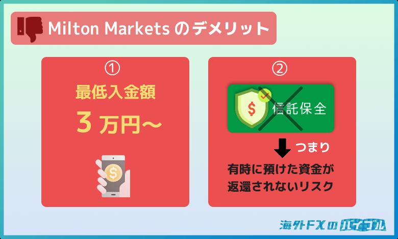 ミルトンマーケッツ(MiltonMarkets)の2つのデメリット