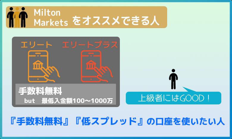 Milton Markets(ミルトンマーケッツ )は手数料無料で低スプレッド口座を利用したい人にオススメ