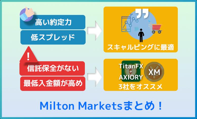 スキャルピング目的の方にはミルトンマーケッツ(MiltonMarkets)が有利!