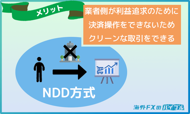 Milton Markets(ミルトンマーケッツ )はNDD方式の採用でクリーンな取引ができる