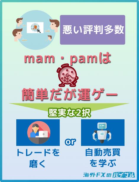 MAM・PAMMを利用するなら自分自身でトレードした方が良い