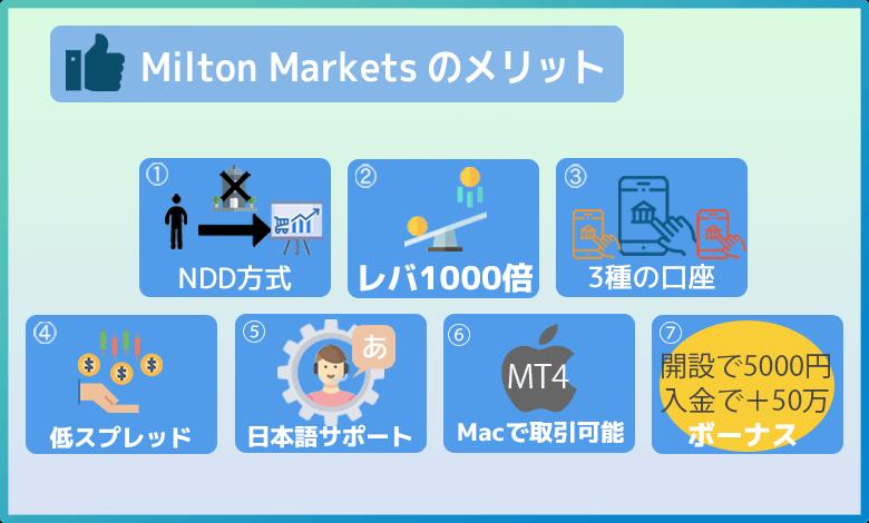 ミルトンマーケッツ(MiltonMarkets)の7つの特徴・メリット